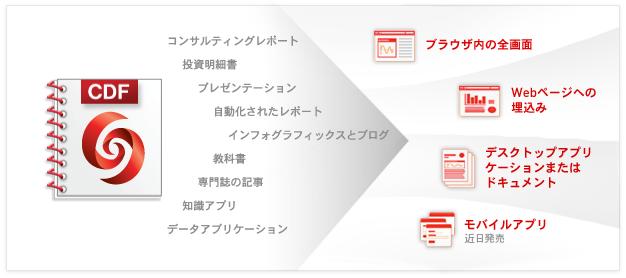 HULINKS   Mathematica 日本語版...