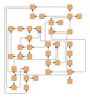 CompactOrthogonalLayouter